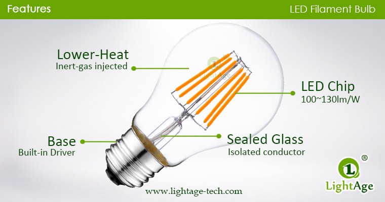 A60-A19 led filament bulb Clear 6W Structure