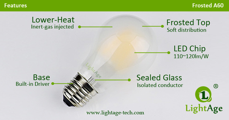 Frosted A60 LED filament bulb 2W 4W 6W 8W Structure