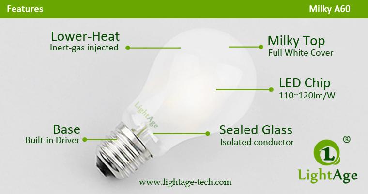 Milky A60 LED filament bulb 2W 4W 6W 8W structure