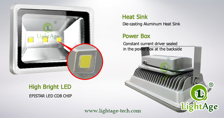 150w COB LED Flood Light Details