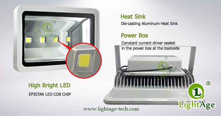 200w COB LED Flood Light Details