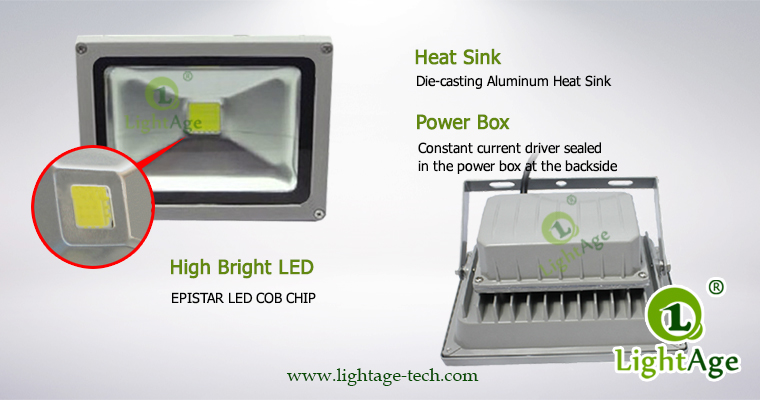 20w 30w 50w COB LED Flood Light Details