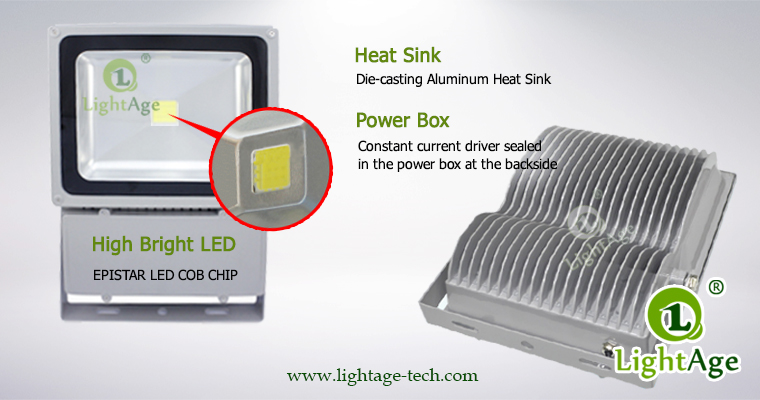 70W COB LED Flood Light Stand Type LA-FL04 details