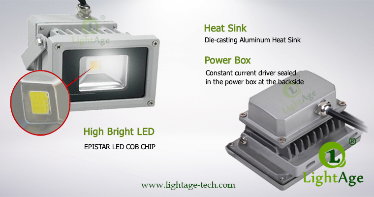 COB LED Flood Light Details