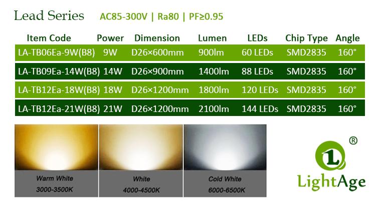EaB8-Integrated LED T8 Tube Light Series