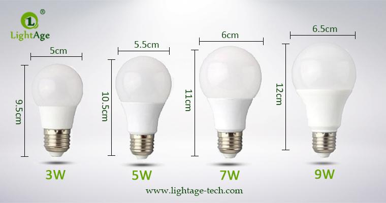 LA-B-Q48 White LED Bulb PC Series Sizes