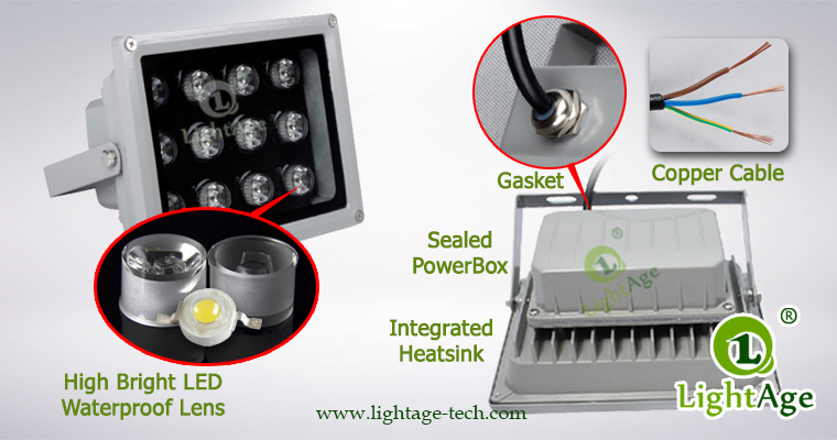 LA-FL03 Series LED FLood Light Details