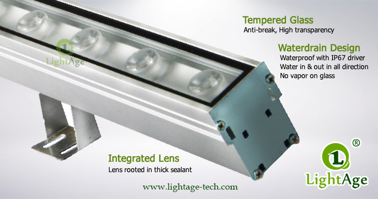 LED Wall Washer Details XQ4050