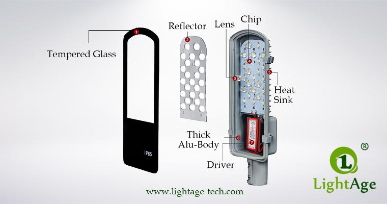 Specification LA-SR03 LED street light structure 30W 40W