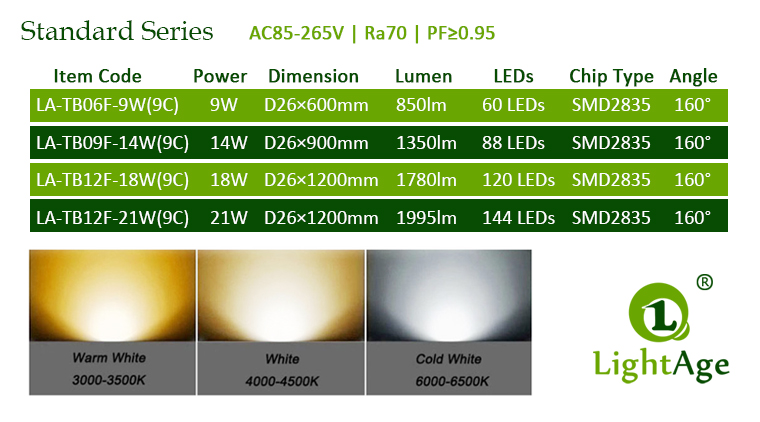 T5 Integrated LED Tube 9C series