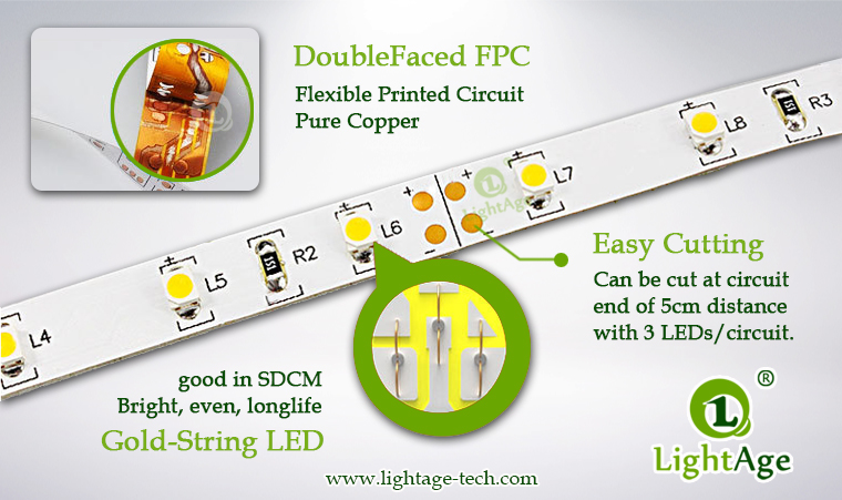 03-LightAge LED Strip 3528 Structure