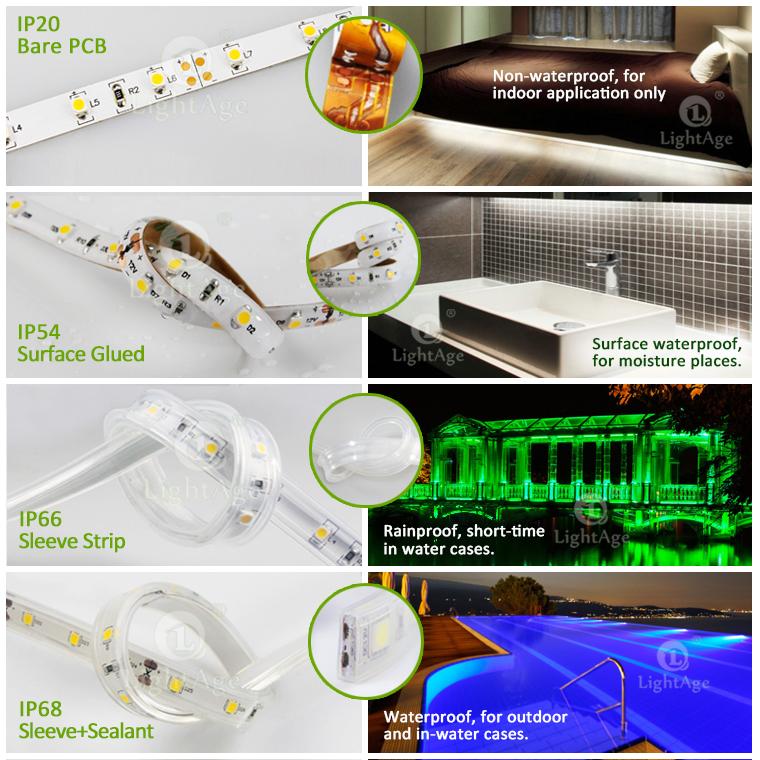 04 LightAge LED Strip 3528 IP20-IP54-IP66-IP68