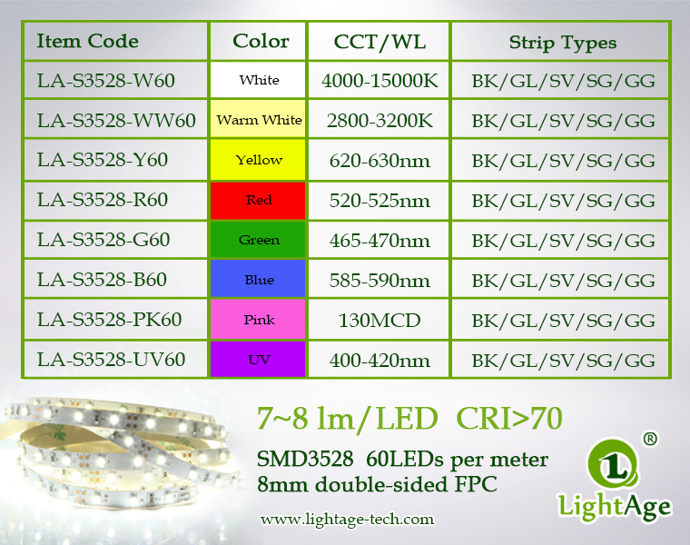 06-LightAge LED Strip 3528-60-8mm wavelength