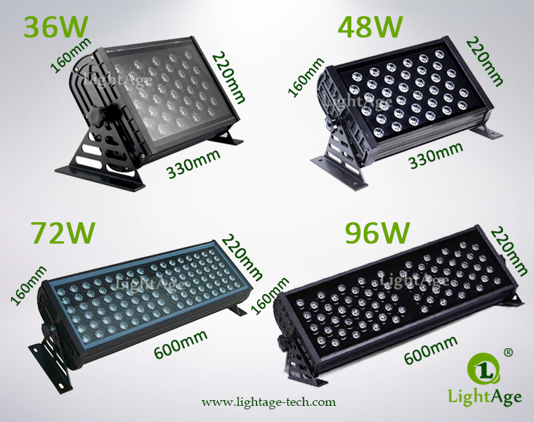 Dimensions of LA-FL23 LED Flood Light Series