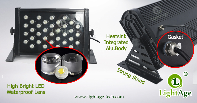 LA-FL23 LED Flood Light Details