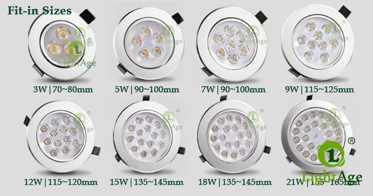 LED Ceiling Light Down Light LA-CL82 Series