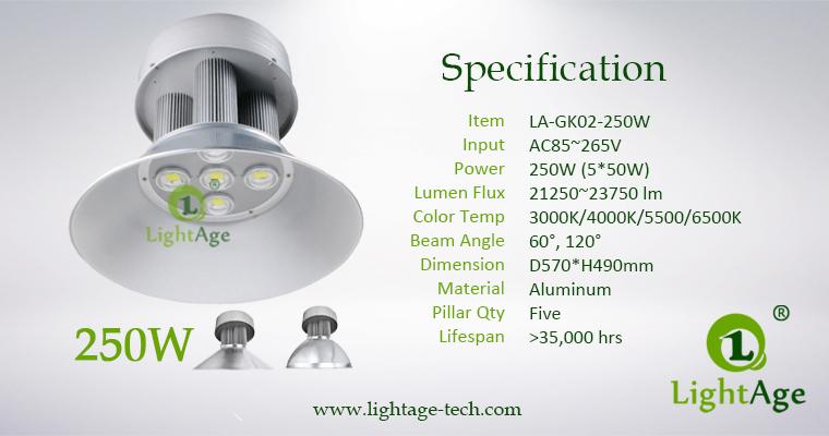 LED High Bay Light LightAge GK02 250W Specification