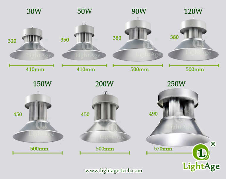 LED High Bay Light LightAge GK02 Series
