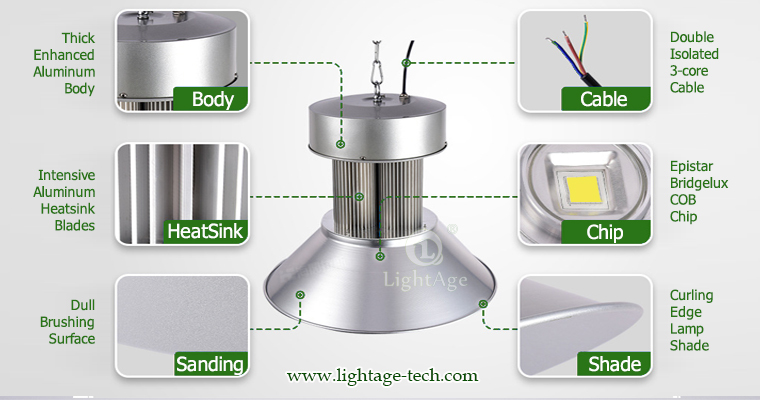 LED High Bay Light LightAge GK02 Structure