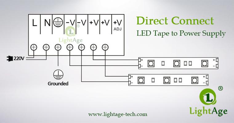 LightAge LED Strip Light Installation 1