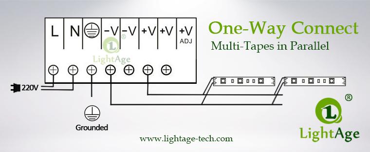 LightAge LED Strip Light Installation 2