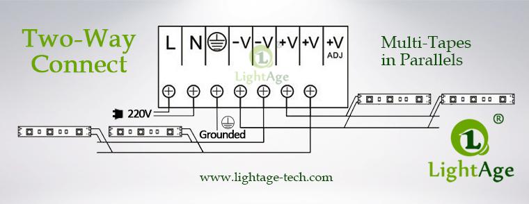 LightAge LED Strip Light Installation 3