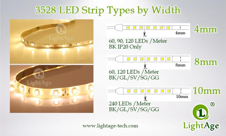 SMD3528 LED Strip-4mm 8mm 10mm Width