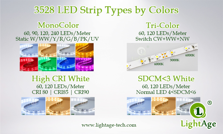 SMD3528 LED Strip-mono color,tri-color,cri90 white,sdcm3