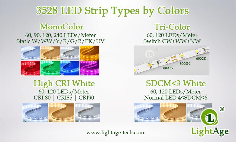 SMD3528 LED Strip-mono color,tri-color,cri90 white,sdcm3