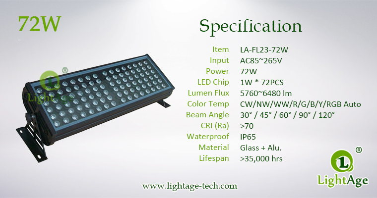 LA-FL23-72W LED Flood Light Specification