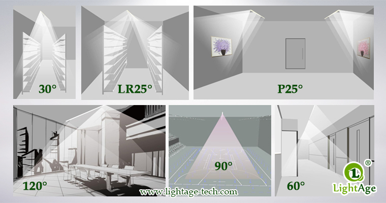 130lmW Warm White Cool White Jointable LED Linear Light LightAge Angle