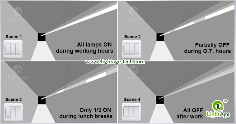 130lmW Warm White Cool White Jointable LED Linear Light LightAge TK205 Section Switch