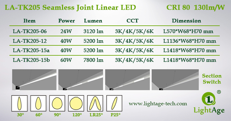 24W 40W 60W Connectable LED Linear Light Section Switch LED LightAge Series
