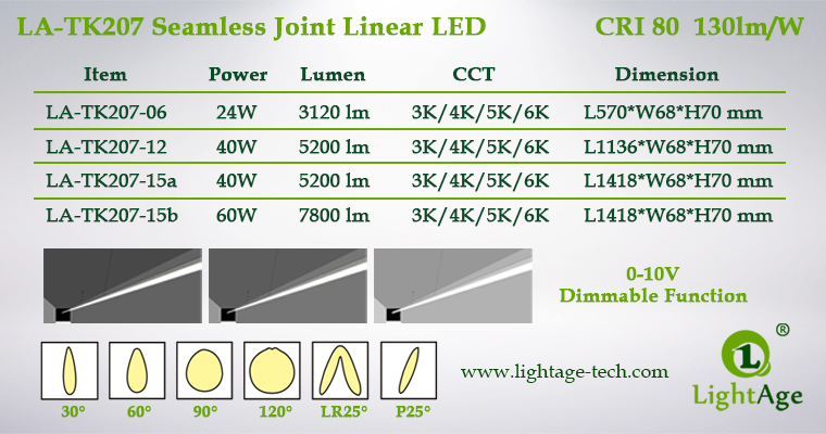 2ft 4ft 5ft 130lmW 0-10V Dimmable LED Linear Light LightAge Series