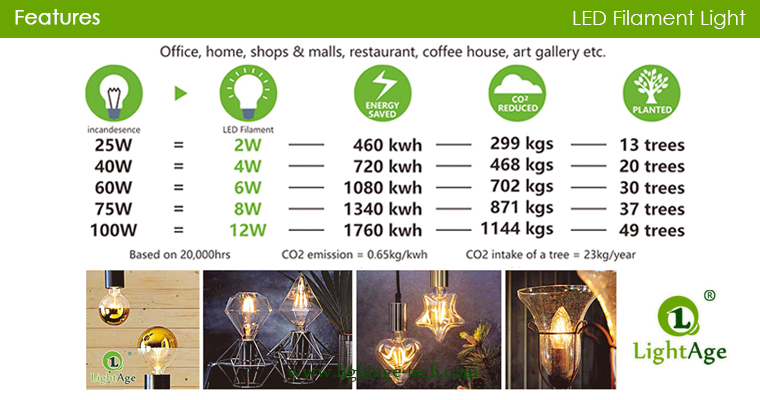 led-filament-bulbs-energy-saving