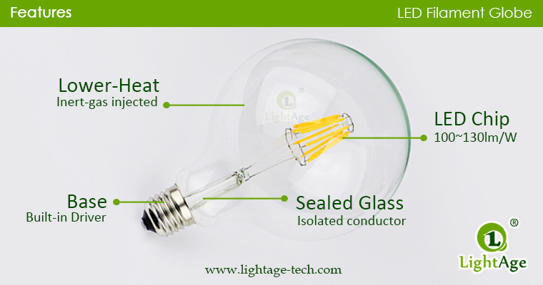 G125 LED Bulb structure