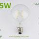 G95 LED Globe 1.5w