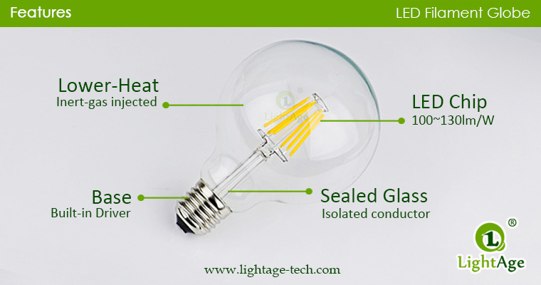 G95 filament LED structure
